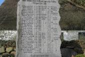 Ballum Kirkegård, mindesten