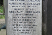 The philosopher Søren Kiekegaard's grave